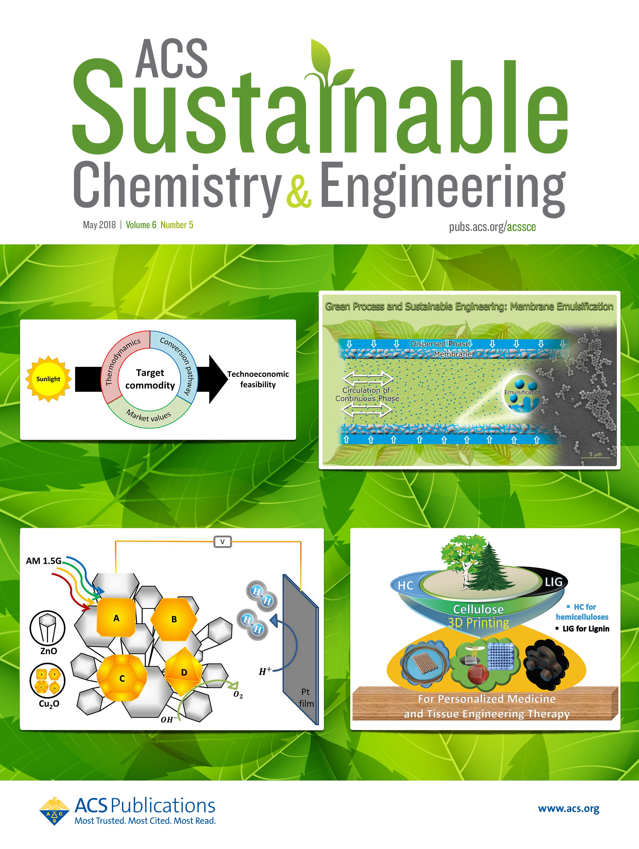 New cover ACS Sustainable Chem. Eng.